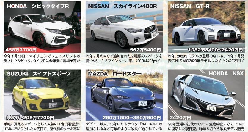 国産スポーツカー2