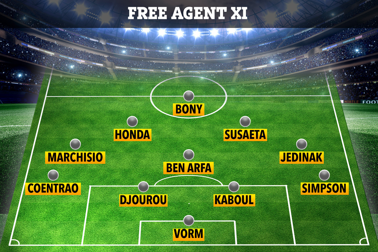 SPORT-PREVIEW-TEAM-LINE-UP-FREE-AGENT-XI.jpg