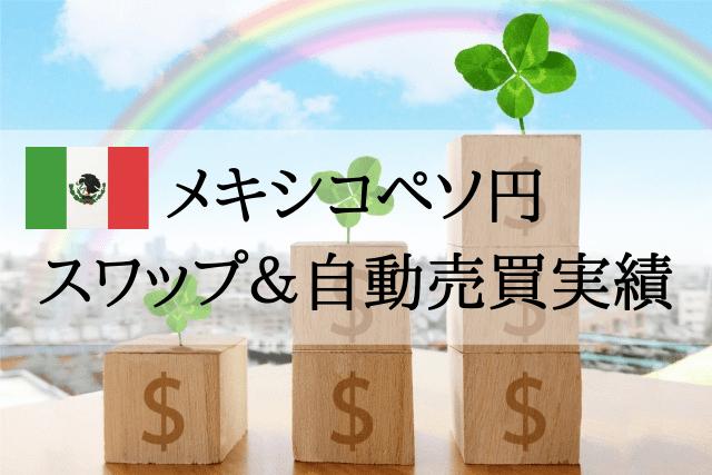 メキシコペソ円 スワップ&自動売買実績-min