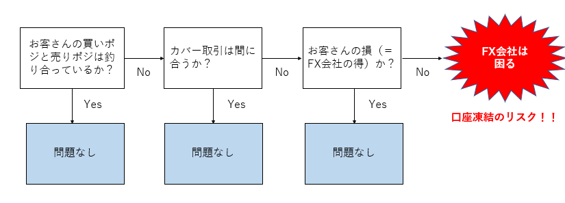 FX scal kinshi riyu-min