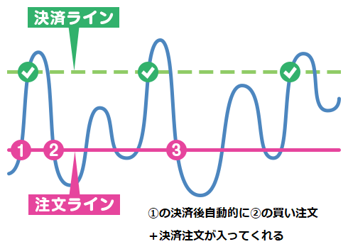 nano_repeat_intro02_graph01.png