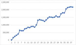 先物LSグラフ