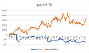 gap2.png