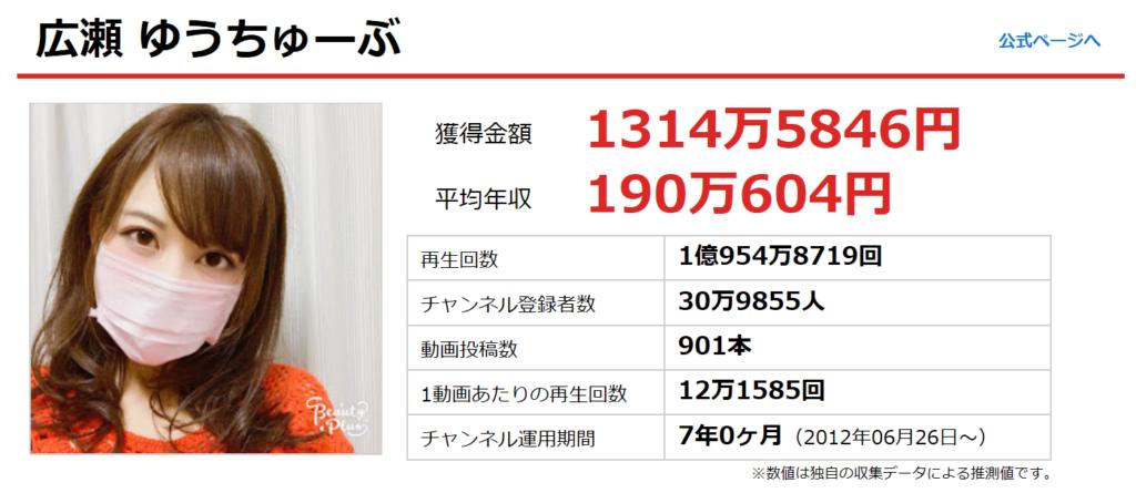 佐藤亜耶2-1024x445