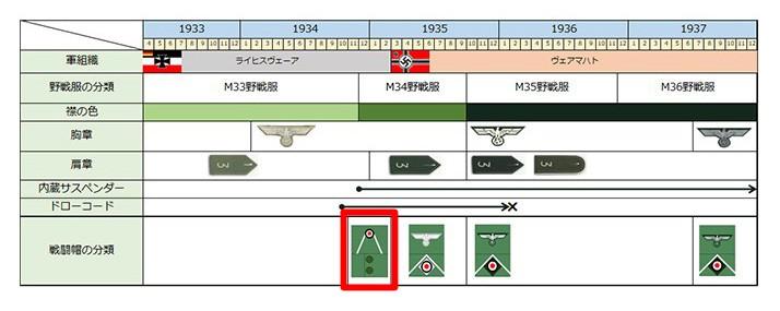 M34_Reichswehr12.jpg