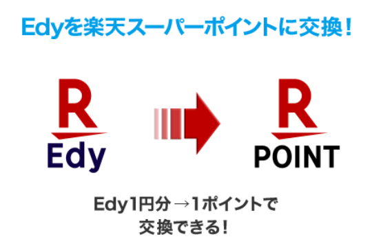 Edyから楽天スーパーポイント交換