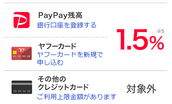 PayPay(ペイペイ)還元率