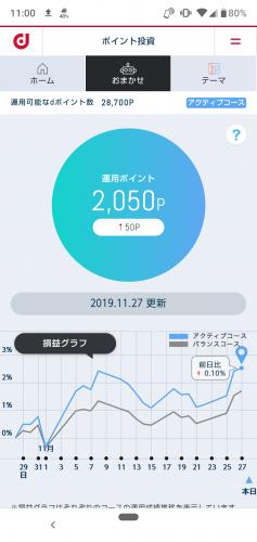 dポイント投資 2019年11月