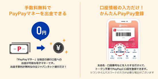 ジャパンネット銀行の特徴