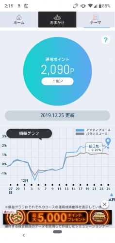 dポイント投資 2019年12月25日