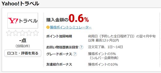 ECナビ Yahoo!トラベル案件