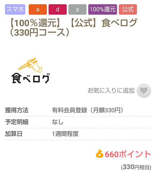ちょびリッチ 食べログ300円コース申込案件(プレミアム会員登録)