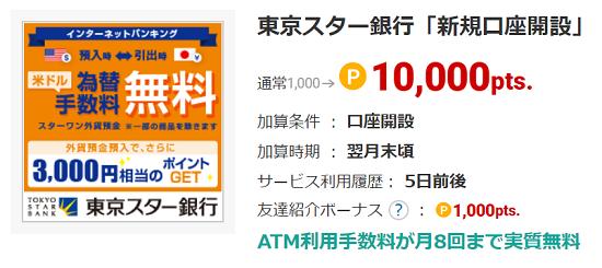 ECナビ 東京スター銀行案件