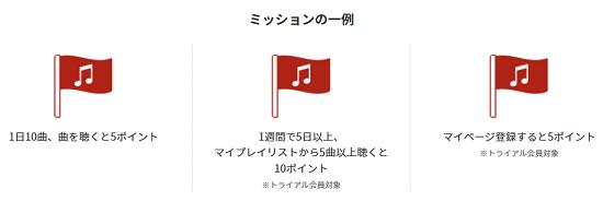 楽天ミュージックアプリ ポイントミッション
