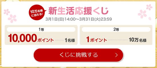 楽天のSBC「新生活応援くじ」