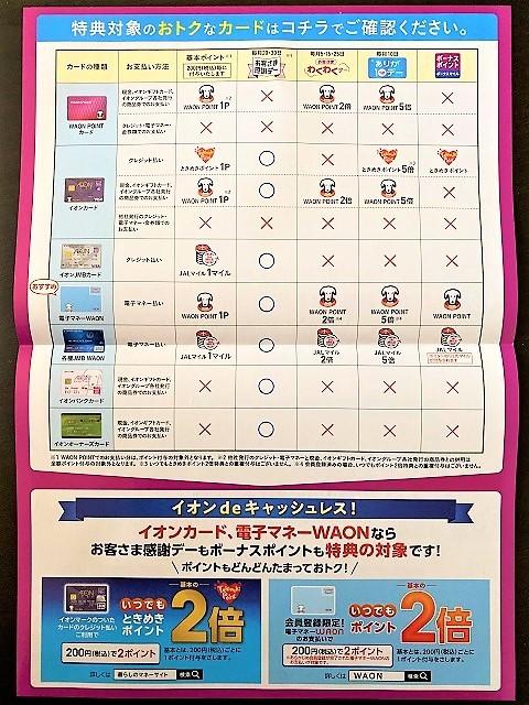 ワオン現金専用ポイントカード3