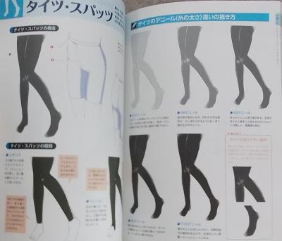 デジタルイラストの服装の描き方事典 (2)