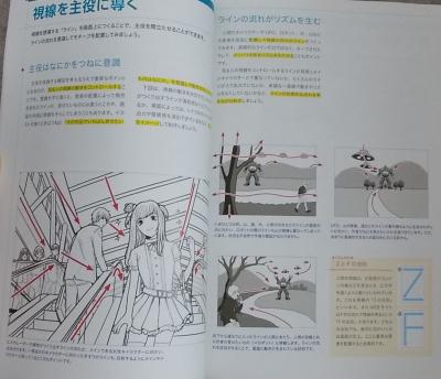 イラスト、漫画のための構図の描画教室 (3)