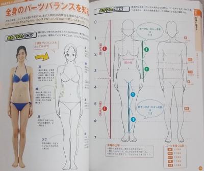 マンガキャラデッサン入門 (4)