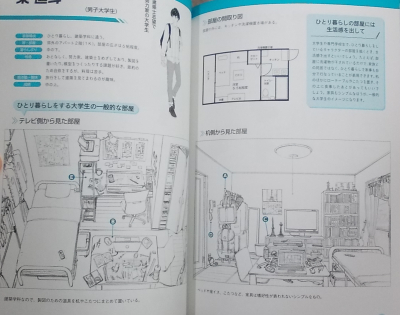 マンガ背景資料 キャラの部屋とインテリア (4)