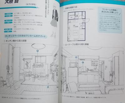 マンガ背景資料 キャラの部屋とインテリア (5)