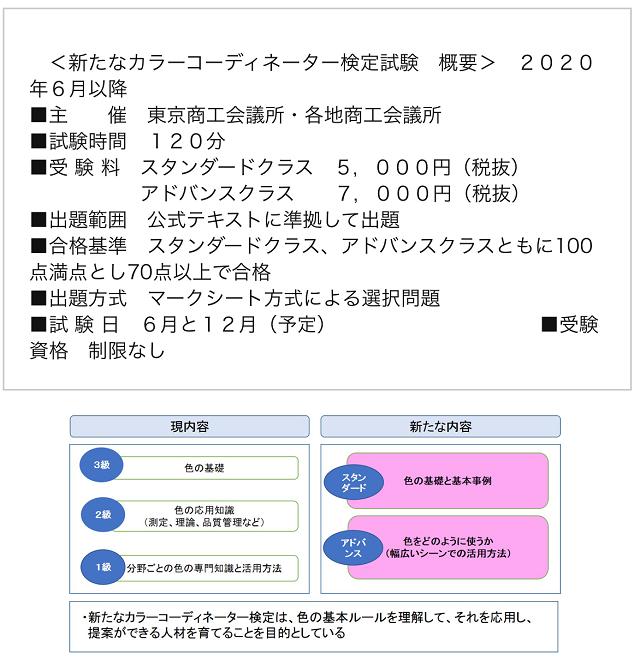 手編み雑貨,HanahanD,カラーコーディネーター検定試験