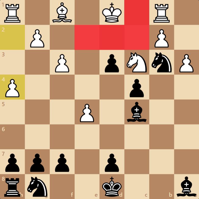 敵キングは動ける場所が極端に少ない