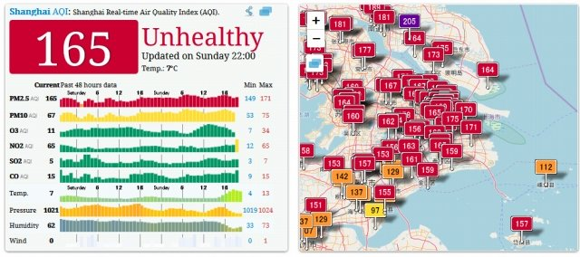 2020-01-19-Shanghai-Air-Pollution-Real-time-Air-Quality-Index.jpg
