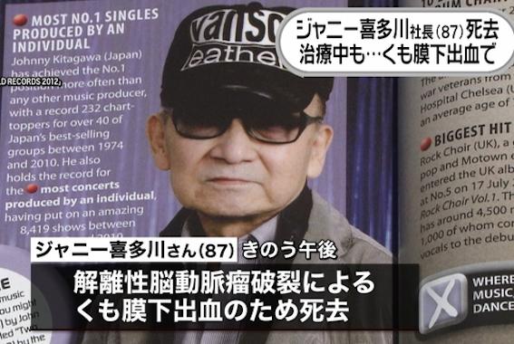 ジャニー喜多川 死去のニュース