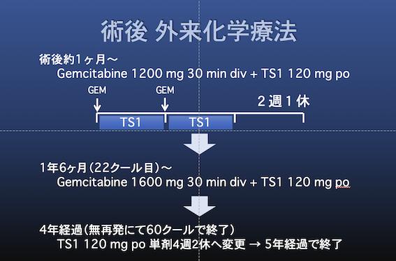 放射線004
