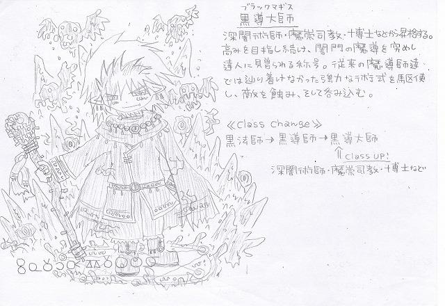 兵種夢想(77c)