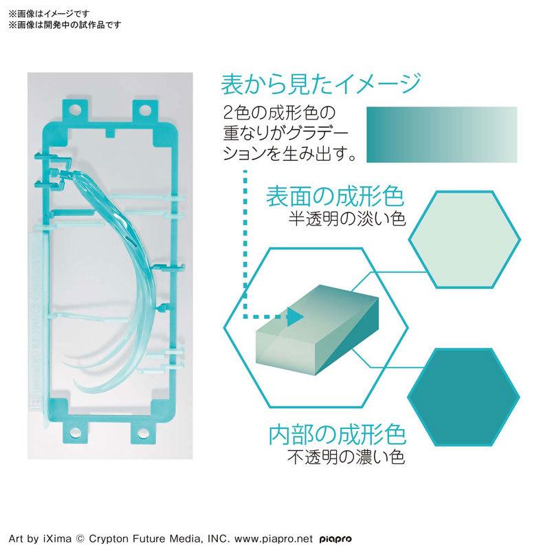 Figure-riseLABO 初音ミクV4X プラモデルFIGURE-052354_03