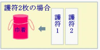 護符・霊符の新価格改定のお知らせ 1-2 サードアイ朱雀