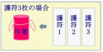護符・霊符の新価格改定のお知らせ 1-3 サードアイ朱雀