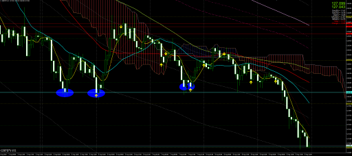 GBPJPY_h1_2019_0812C.png