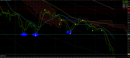 GBPJPY_h1_2019_0812L.png