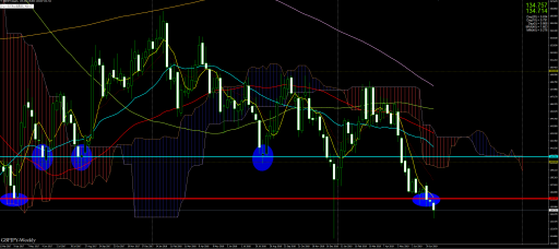 GBPJPY_weekly_2019_0721a.png