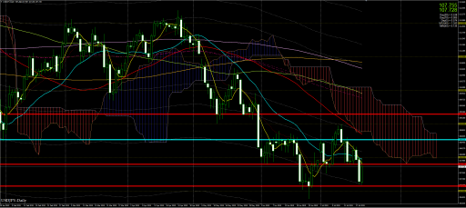 USDJPY_daily_2019_0721.png