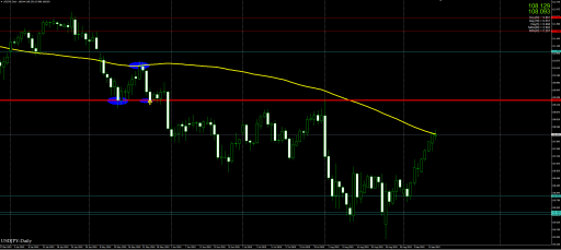 USDJPY_daily_2019_0916.png