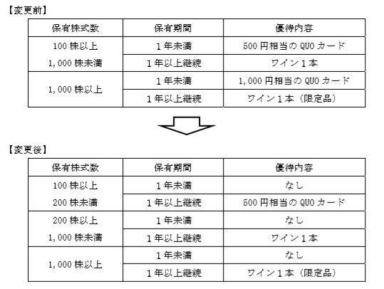 日本フイルコン (5942) -191008