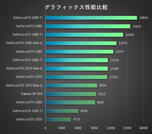 F1 2019_グラフィックス比較_190626b