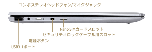 HP-EliteBook-x360-1040-G5_左側面_インターフェース_01a