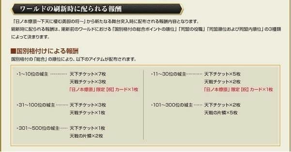 刷新報酬 (1)