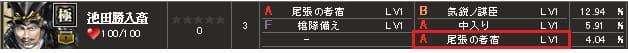 極 池田S1