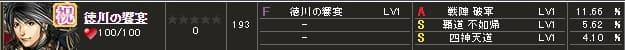 徳川の饗宴S