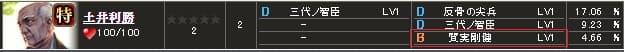 特 土井S1