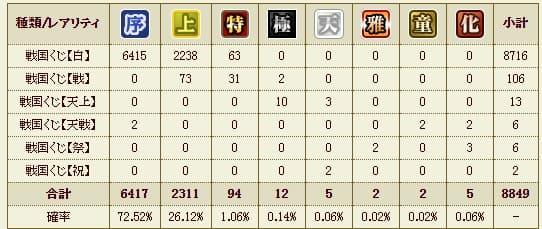戦くじ履歴 (1)