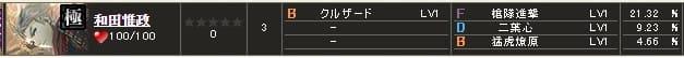 極 和田S