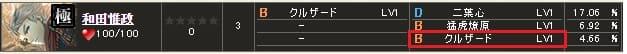 極 和田S1