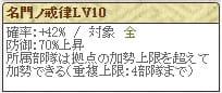 極 細川Lv10